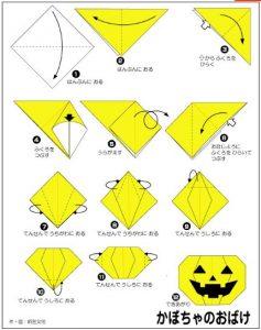 ハロウィンかぼちゃを折り紙で折る方法図解