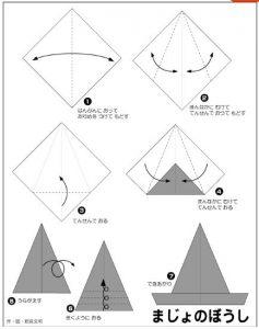 ハロウィン帽子を折り紙で折る方法図解