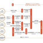 中森明菜ディナーショーを大阪で!チケット料金・購入方法など