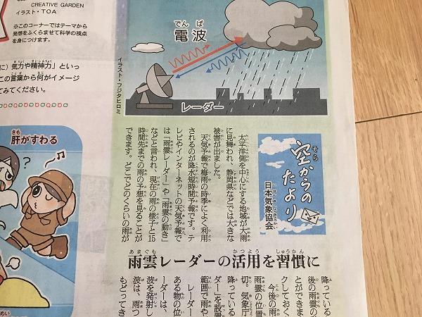 朝日小学生新聞の算数